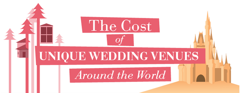 Wedding Venues Around The World